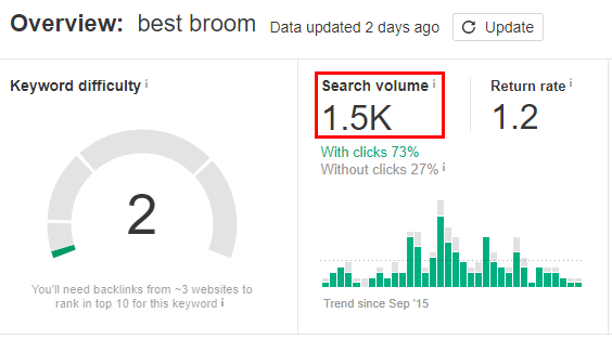 "Screenshot showing the search volume for ""best broom"""