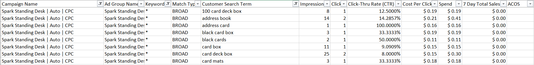 Screenshot showing a spreadsheet
