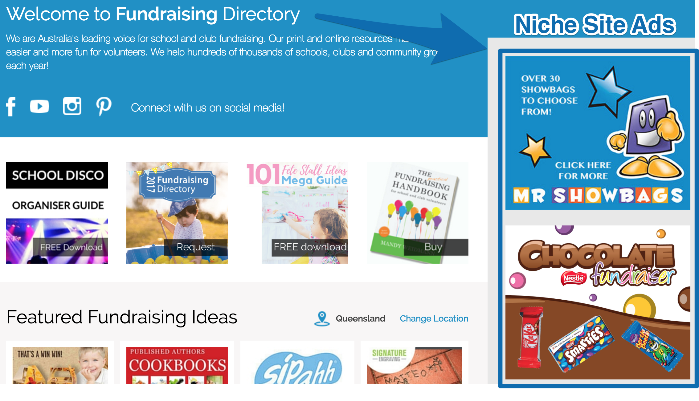 Screenshot of the fundraising category and niche site ads on a website
