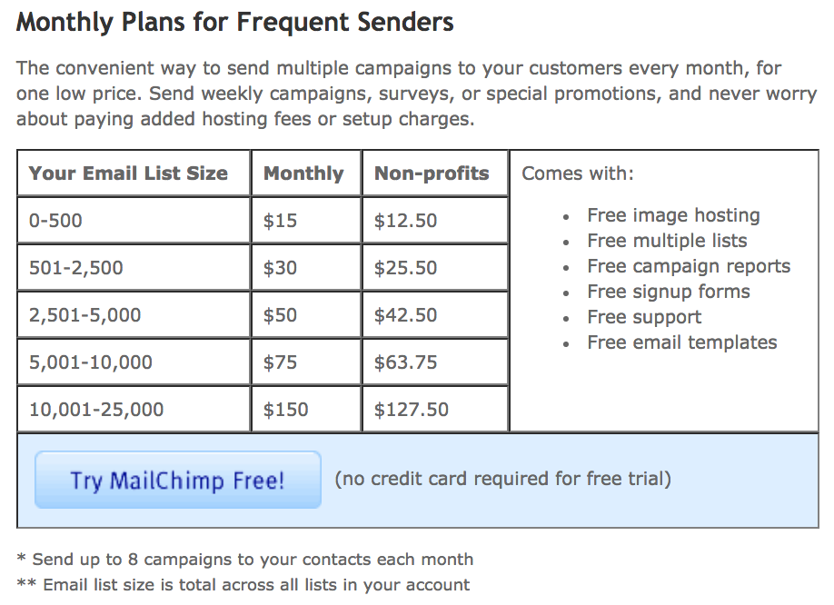 Screenshot showing monthly plans for mailchimp