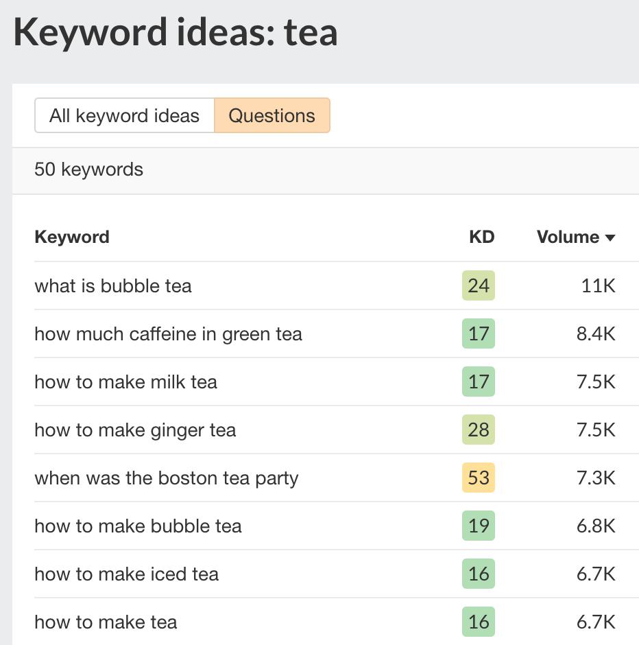 Ahrefs' Keyword Generator -