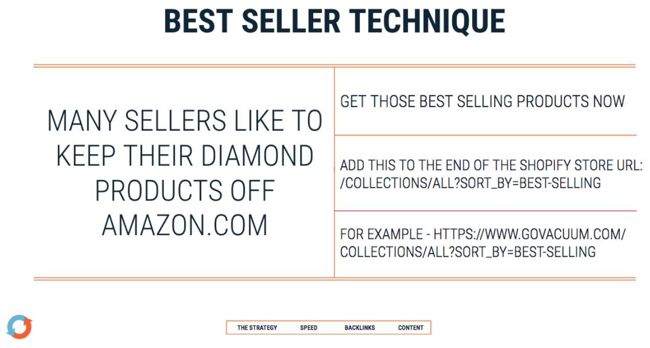 "Screenshot showing the ""best seller technique"""