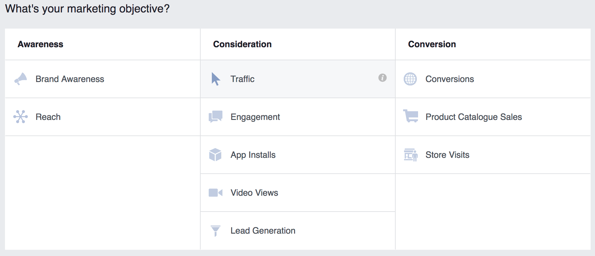 Screenshot showing the possible ad types on Facebook Ads
