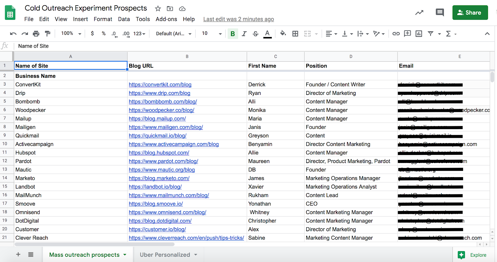 Manual campaign - Cold outreach experiment 100 list of prospects