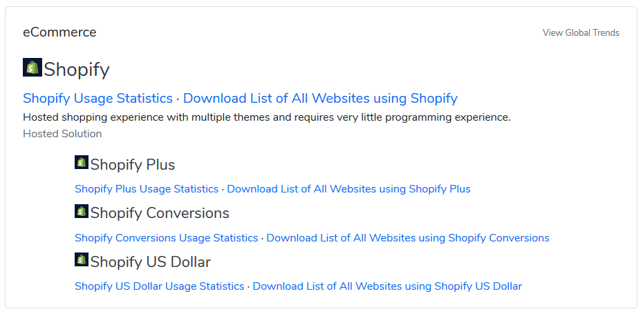 9 Ways To Spy On Your Shopify Competitors