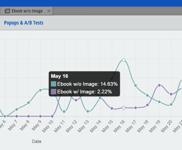 Screenshot showing popup conversion stats