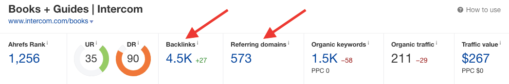 Screenshot of referring domains and backlinks for Intercom
