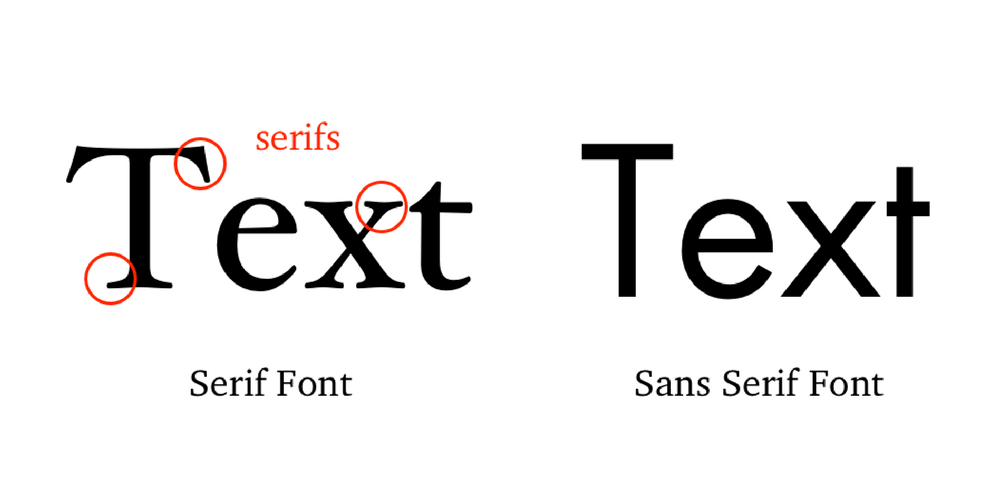 Screenshot of Serif Font and Sans Serif Font