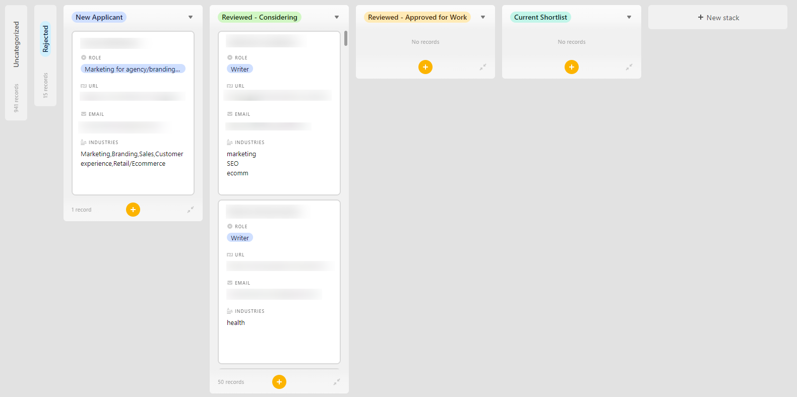 Company workflow automating by yesoptimist.com