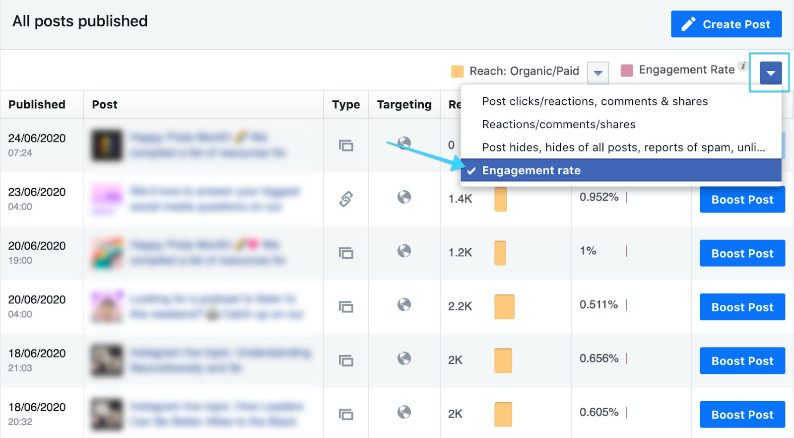 All posts published: 'Engagement rate'