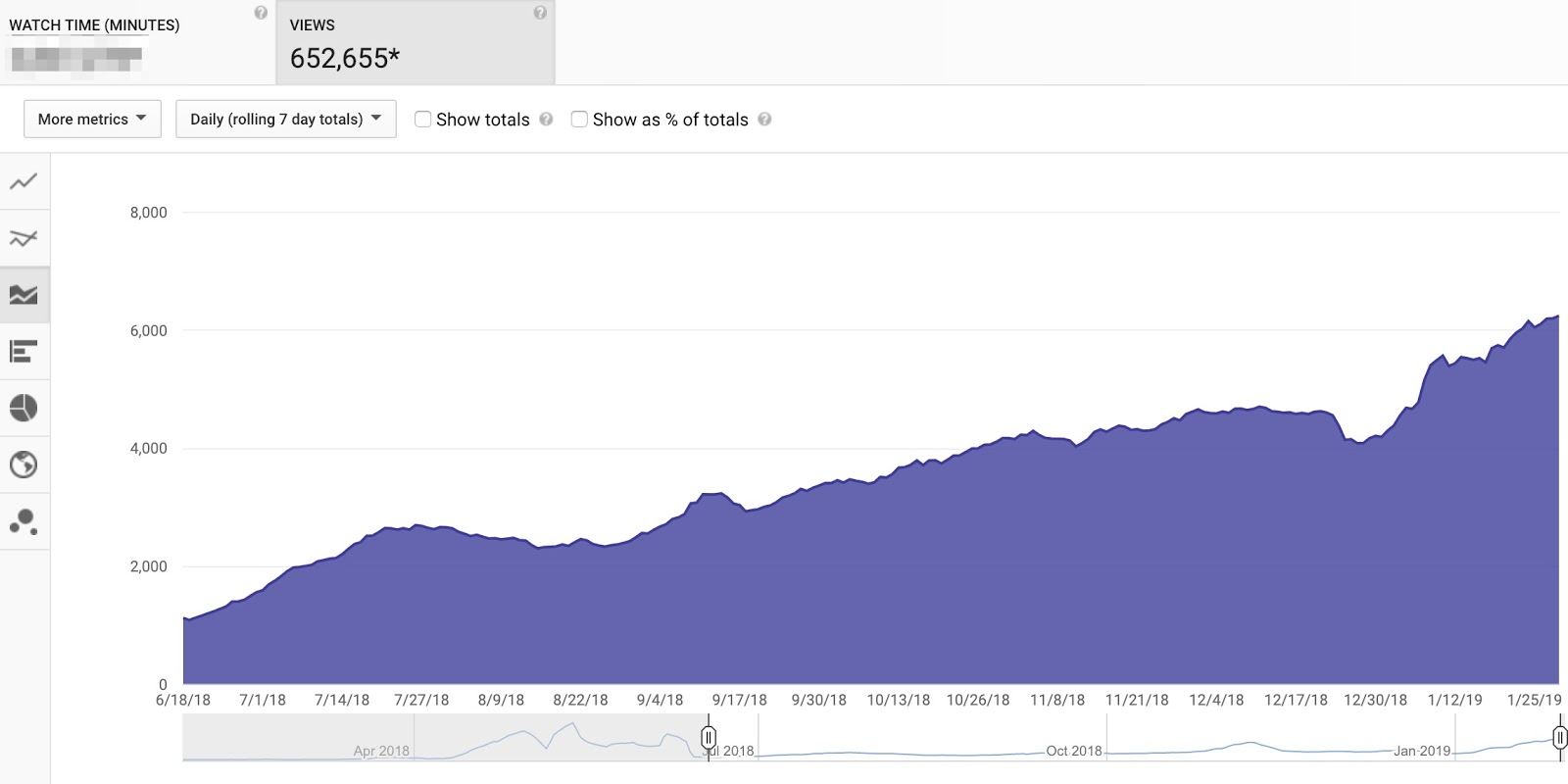 Video Seo by Ahrefs search traffic from YouTube.